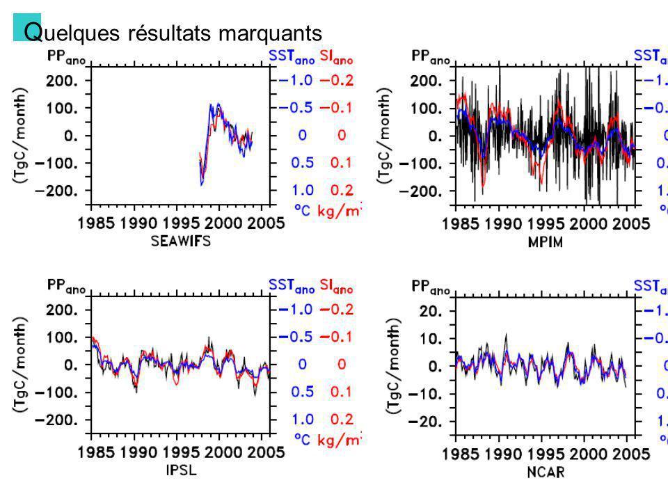 Relation correcte entre indice climatique et anomalies de productivité marine (Schneider et al.