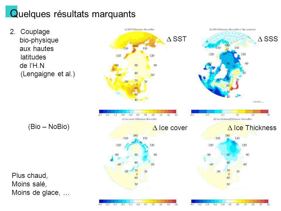 Q uelques résultats marquants 2.Couplage bio-physique aux hautes latitudes de lH.N (Lengaigne et al.) NoBio Bio AMOC réduite… Variabilité modifiée…