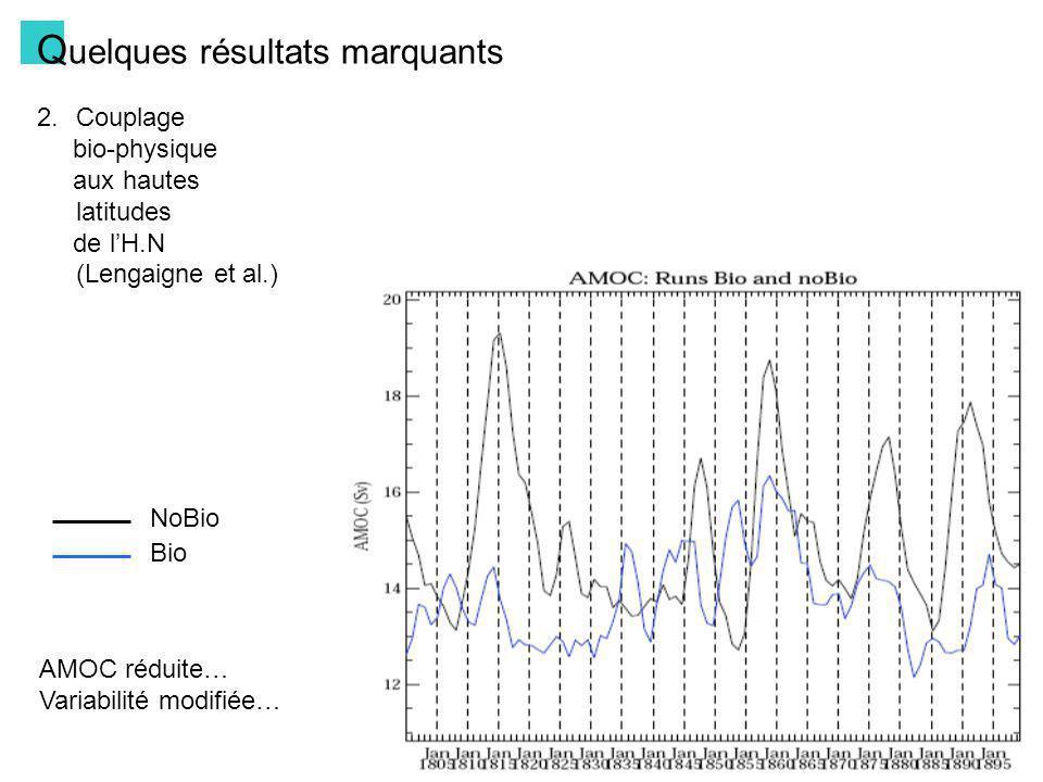 Q uelques résultats marquants 3.Rôle de lO3 stratosphérique dans lévolution du puits de C océanique (Lenton et al.) - les « observations » montrent une stagnation / saturation du puits de C dans locéan Austral - les modèles forcés reproduisent cette tendance (rôle du vent) - les modèles couplés (type C4MIP) ne le font pas … (Le Quéré et al.