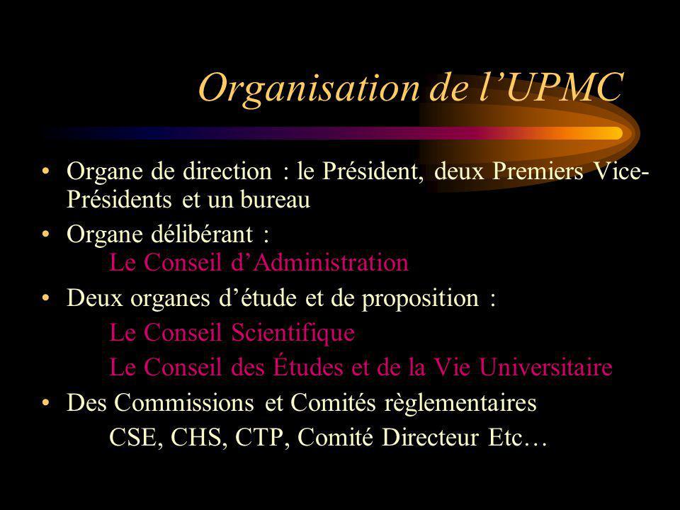 Organisation de lUPMC Organe de direction : le Président, deux Premiers Vice- Présidents et un bureau Organe délibérant : Le Conseil dAdministration D