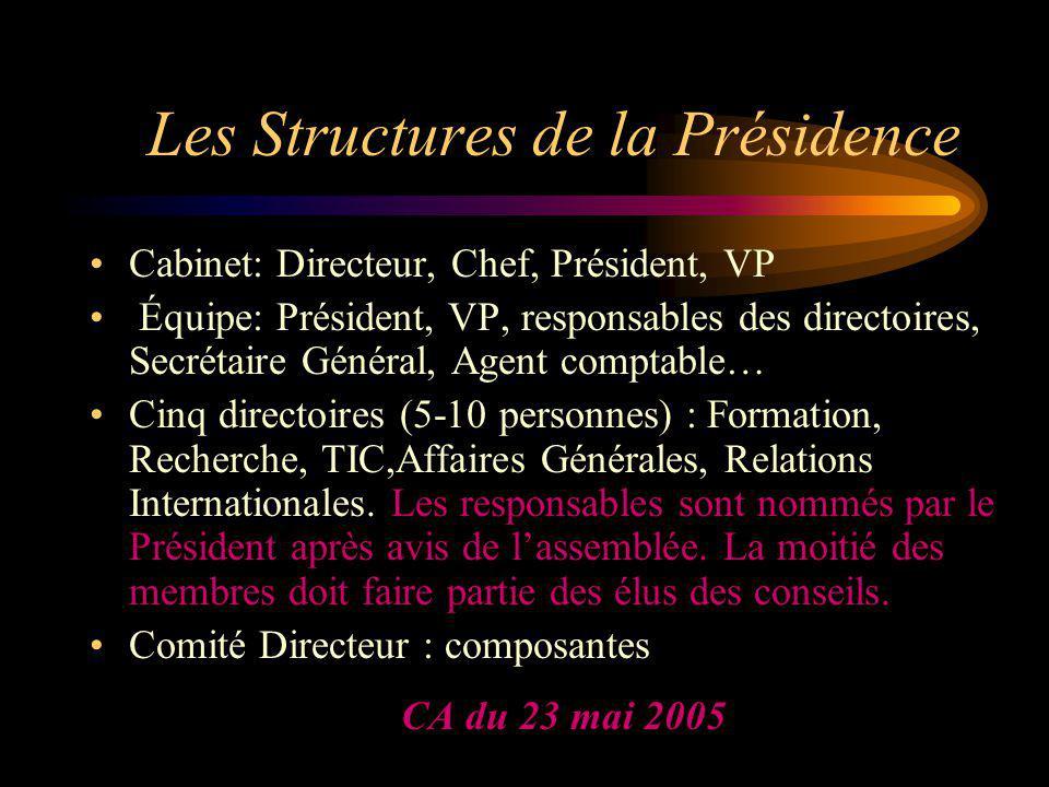 Les Structures de la Présidence Cabinet: Directeur, Chef, Président, VP Équipe: Président, VP, responsables des directoires, Secrétaire Général, Agent