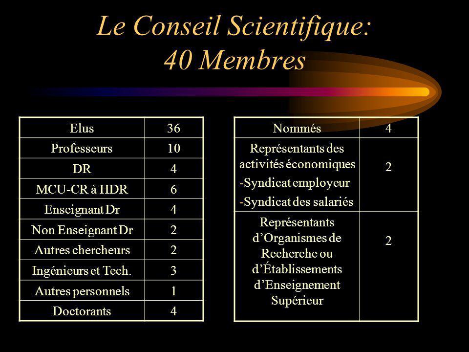 Le Conseil Scientifique: 40 Membres Elus36 Professeurs10 DR4 MCU-CR à HDR6 Enseignant Dr4 Non Enseignant Dr2 Autres chercheurs2 Ingénieurs et Tech.3 A