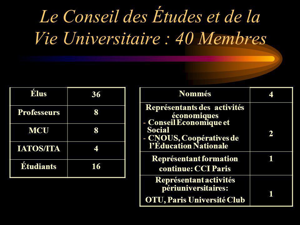 Le Conseil des Études et de la Vie Universitaire : 40 Membres Élus 36 Professeurs8 MCU8 IATOS/ITA4 Étudiants16 Nommés 4 Représentants des activités éc