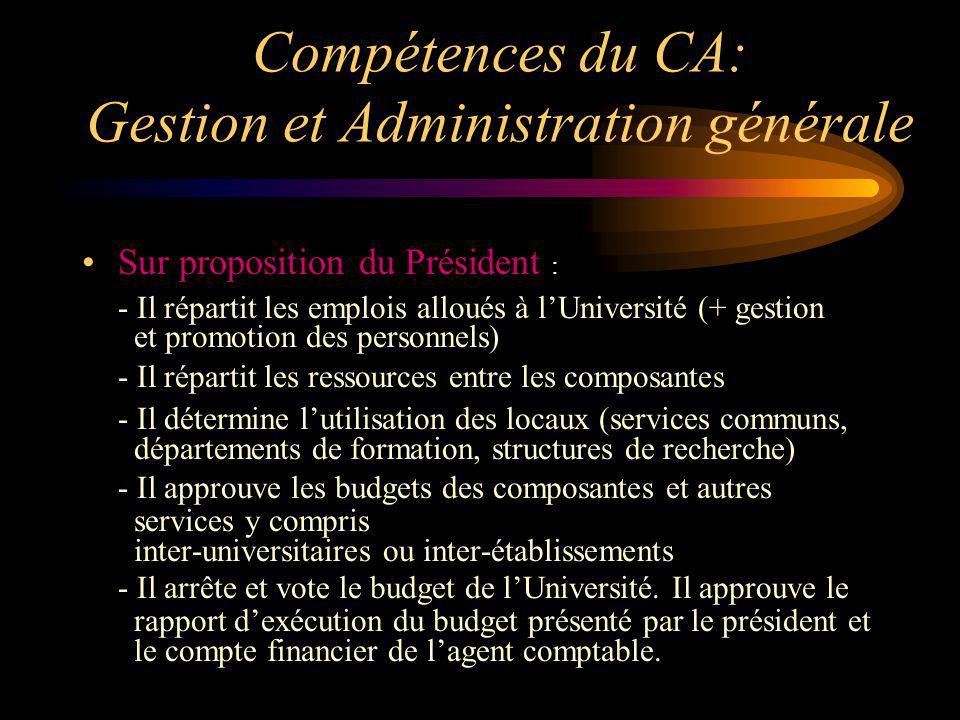Compétences du CA: Gestion et Administration générale Sur proposition du Président : - Il répartit les emplois alloués à lUniversité (+ gestion et pro