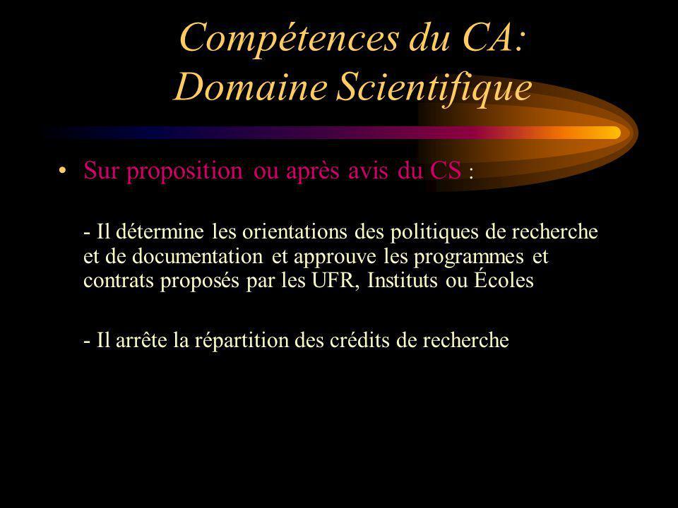 Compétences du CA: Domaine Scientifique Sur proposition ou après avis du CS : - Il détermine les orientations des politiques de recherche et de docume