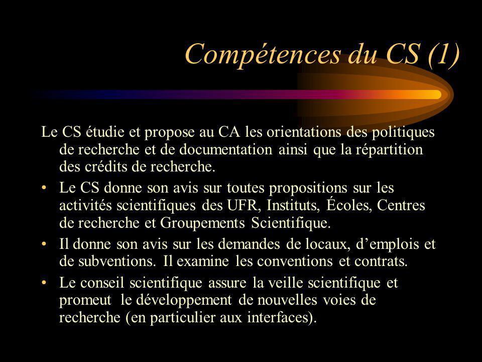 Compétences du CS (1) Le CS étudie et propose au CA les orientations des politiques de recherche et de documentation ainsi que la répartition des créd