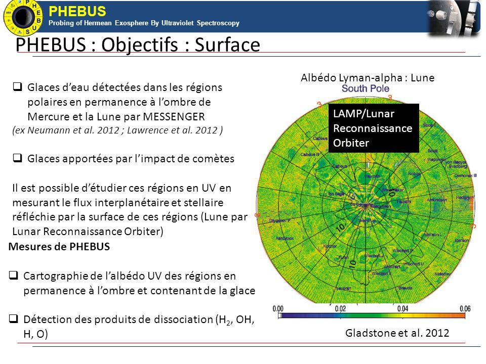 PHEBUS Probing of Hermean Exosphere By Ultraviolet Spectroscopy PHEBUS : Objectifs : Exosphere Etude de lexosphère : origine, composition, dynamique, son interaction avec la surface Raies démissions atomiques et moléculaires Variations spatiales (verticale, horizontale) de la densité des espèces connues (He, H, O, Ca, Mg,...) Recherche de nouvelles especes (Si, S, H 2, OH, Ar, Xe, C +, O +, Na + ) Variations temporelles : orbite de Mercure, interaction magnetosphere /exosphere Crust Photo Stimulated Desorption SolarWind sputtering Absorption of neutral and magnetospheric ion + meteoroid supply Exosphere Photo ionization Neutral loss Adapted from Killen and Ip (1999) Thermal Desorption Regolith Micro- Meteoritic Impact