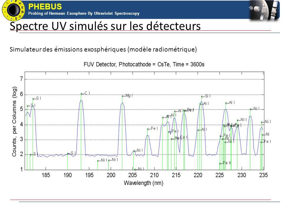 PHEBUS Probing of Hermean Exosphere By Ultraviolet Spectroscopy Spectre UV simulés sur les détecteurs Simulateur des émissions exosphériques (modèle radiométrique)