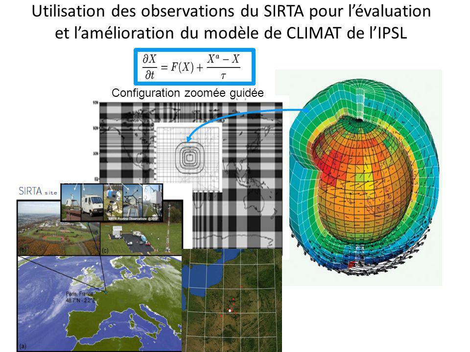 SIRTA Utilisation des observations du SIRTA pour lévaluation et lamélioration du modèle de CLIMAT de lIPSL Configuration zoomée guidée