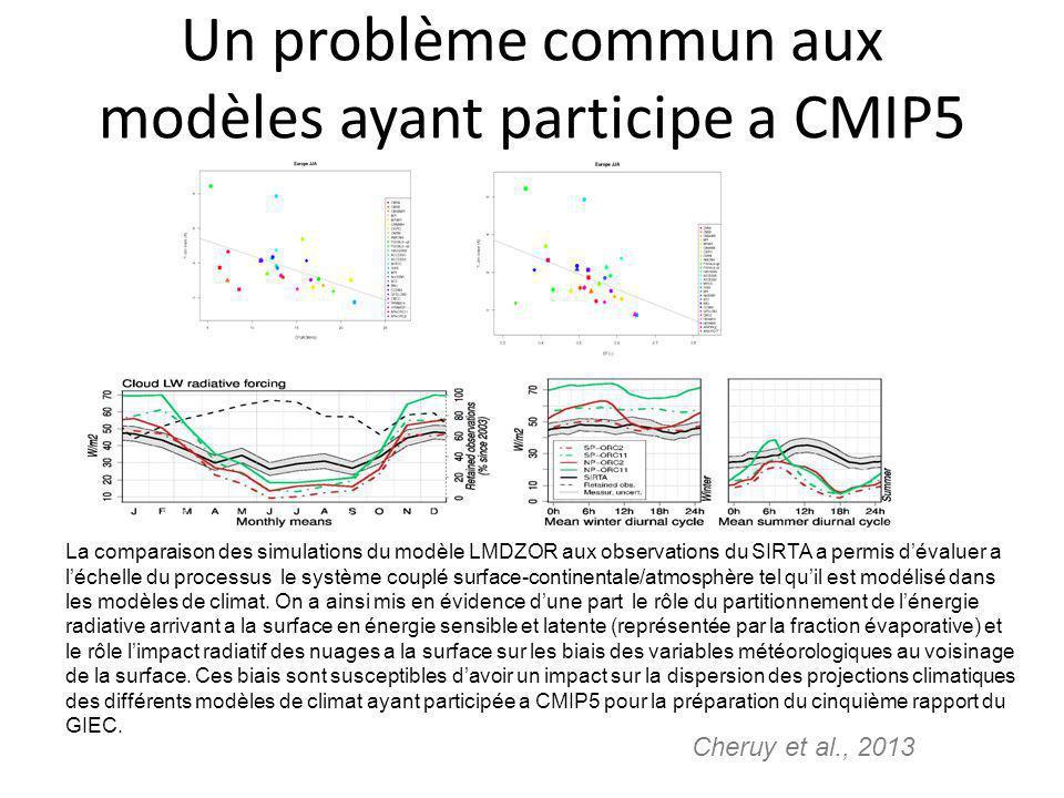 Un problème commun aux modèles ayant participe a CMIP5 La comparaison des simulations du modèle LMDZOR aux observations du SIRTA a permis dévaluer a léchelle du processus le système couplé surface-continentale/atmosphère tel quil est modélisé dans les modèles de climat.