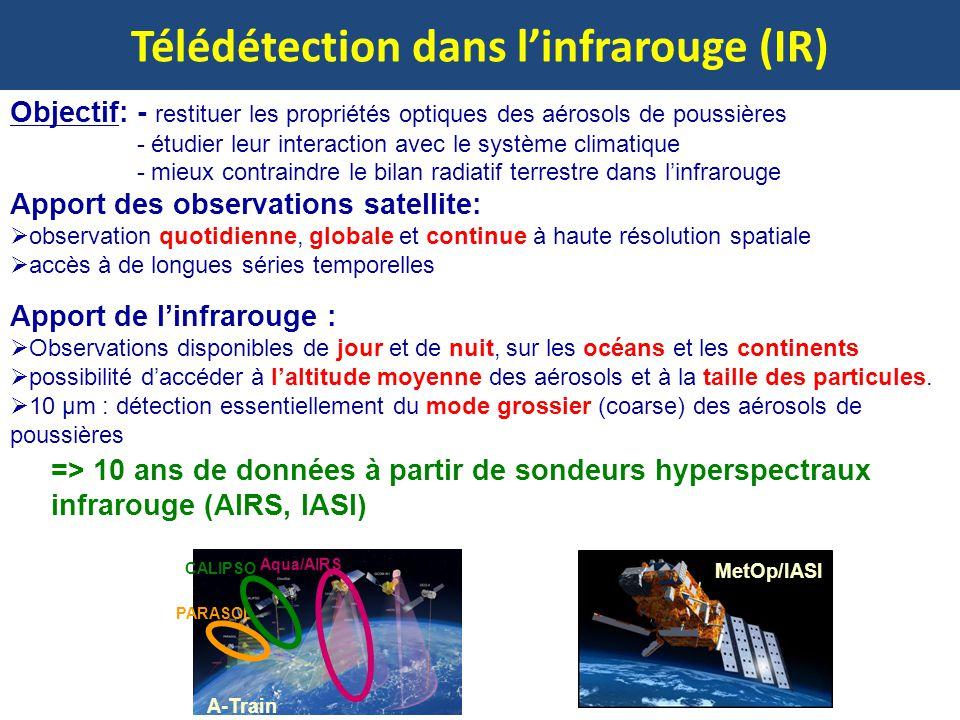 Méthodologie Paramètres dentrée: Code couplé 4A-OP/DISORT OPAC 1) Calcul off-line: Construction des Look Up Tables (LUT) en température de brillance 2) Inversion: Obs satellite (hors nuages): AIRS,, IASI Etablissement de séries temporelles Avec AIRS depuis 2003 Avec IASI depuis 2007 Les climatologies et résultats mensuels sont disponibles sur http://ara.abct.lmd.polytechnique.fr/http://ara.abct.lmd.polytechnique.fr/ Pierangelo et al.