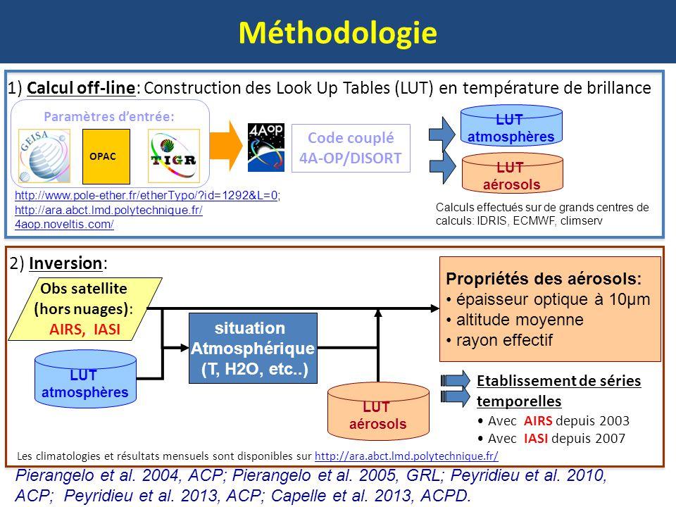 Méthodologie Paramètres dentrée: Code couplé 4A-OP/DISORT OPAC 1) Calcul off-line: Construction des Look Up Tables (LUT) en température de brillance 2