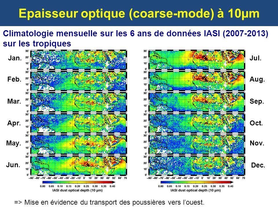 Epaisseur optique (coarse-mode) à 10µm Climatologie mensuelle sur les 6 ans de données IASI (2007-2013) sur les tropiques => Mise en évidence du trans