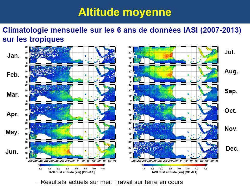 Séries temporelles AOD/Comparaisons AERONET : sur mer Solar Village Capo Verde Tenerife (ST) Karachi Ragged Point La Parguera f=0.60 f=0.54 f=1.34 f=0.65 f=0.58 f=0.57 Comparaisons Visible/IR non triviales car métrique différente qui dépend: - de la distribution de taille - du rayon effectif - de lindice de réfraction Comparaisons faites en appliquant un coefficient à AERONET (par site) ratio moyen IR/VIS: 0.6±0.17 Correlation: 0.88 pour 713 items