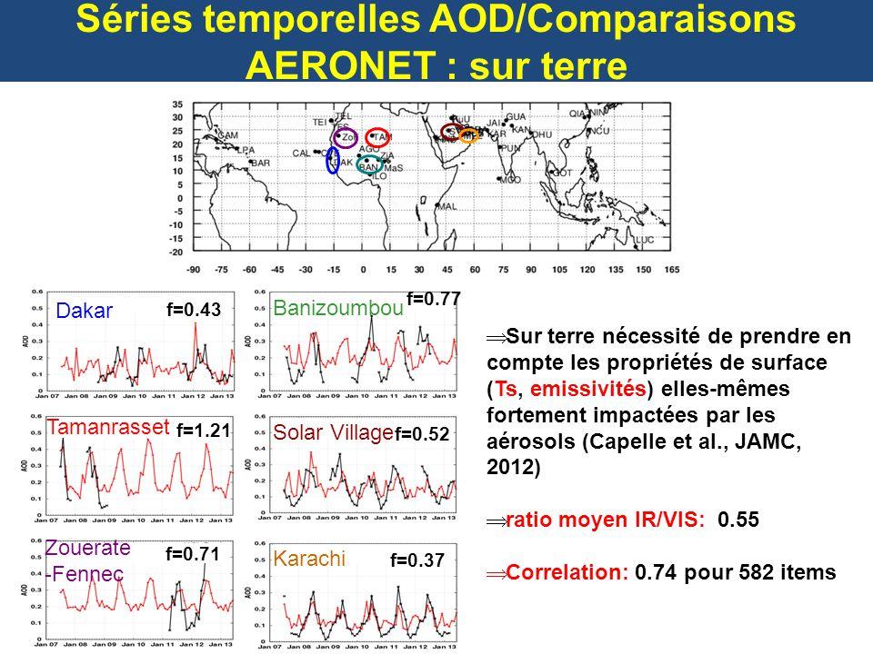 Séries temporelles altitude moyenne /Comparaisons CALIOP (sur mer) Dakar Solar Village DhadnahCapo Verde KarachiPune Sur mer: Difference moyenne IASI/CALIOP de ~450m correlation de 0.78 pour 925 items Résultats satisfaisants compte tenu de : définition des deux altitudes résolutions spatiale et temporelle sensibilité de IASI plus faible à laltitude quà l AOD Sur les continents (desert): travail en cours.