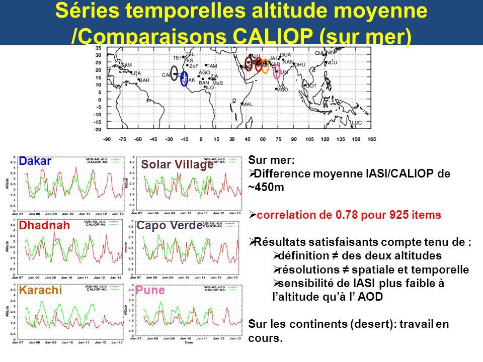 Séries temporelles altitude moyenne /Comparaisons CALIOP (sur mer) Dakar Solar Village DhadnahCapo Verde KarachiPune Sur mer: Difference moyenne IASI/