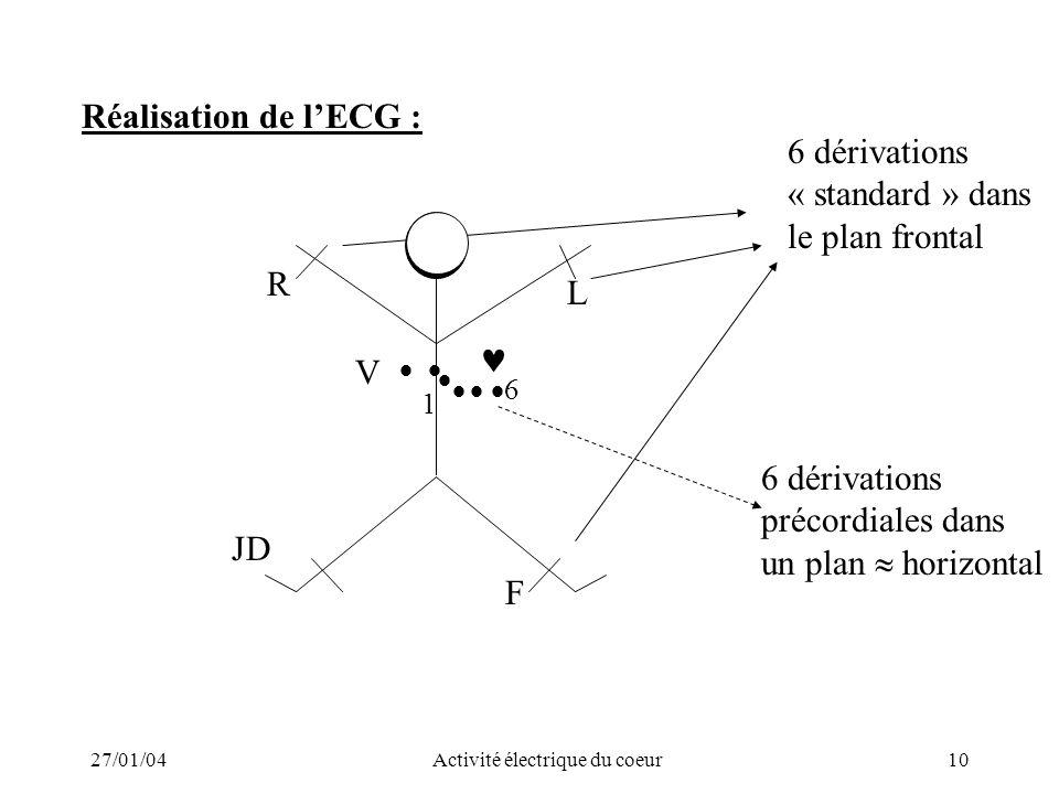 27/01/04Activité électrique du coeur10 Réalisation de lECG : 6 dérivations « standard » dans le plan frontal 6 dérivations précordiales dans un plan h