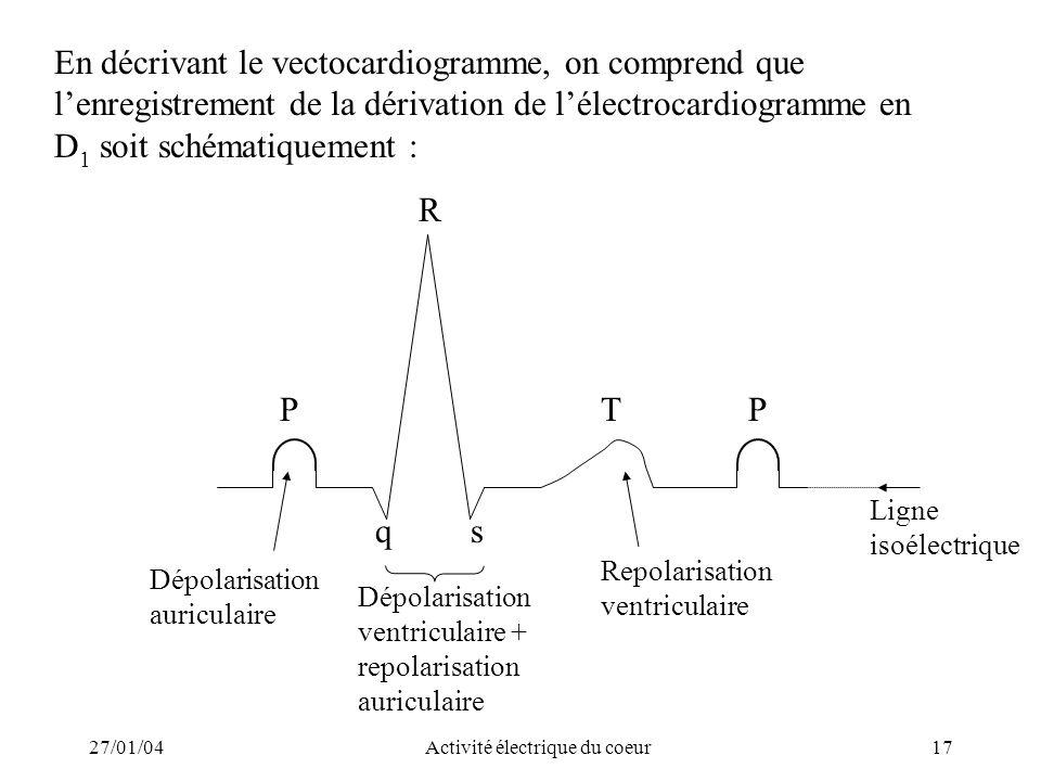 27/01/04Activité électrique du coeur17 Dépolarisation auriculaire Dépolarisation ventriculaire + repolarisation auriculaire q s Ligne isoélectrique En