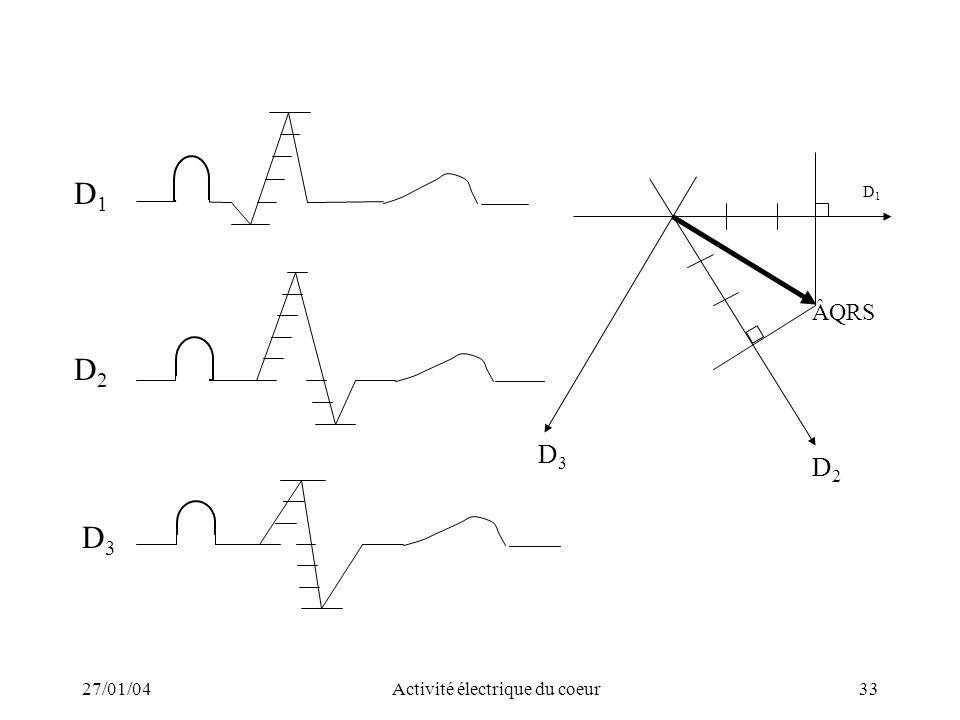 27/01/04Activité électrique du coeur33 D3D3 D2D2 D1D1 ÂQRS D2D2 D3D3 D1D1