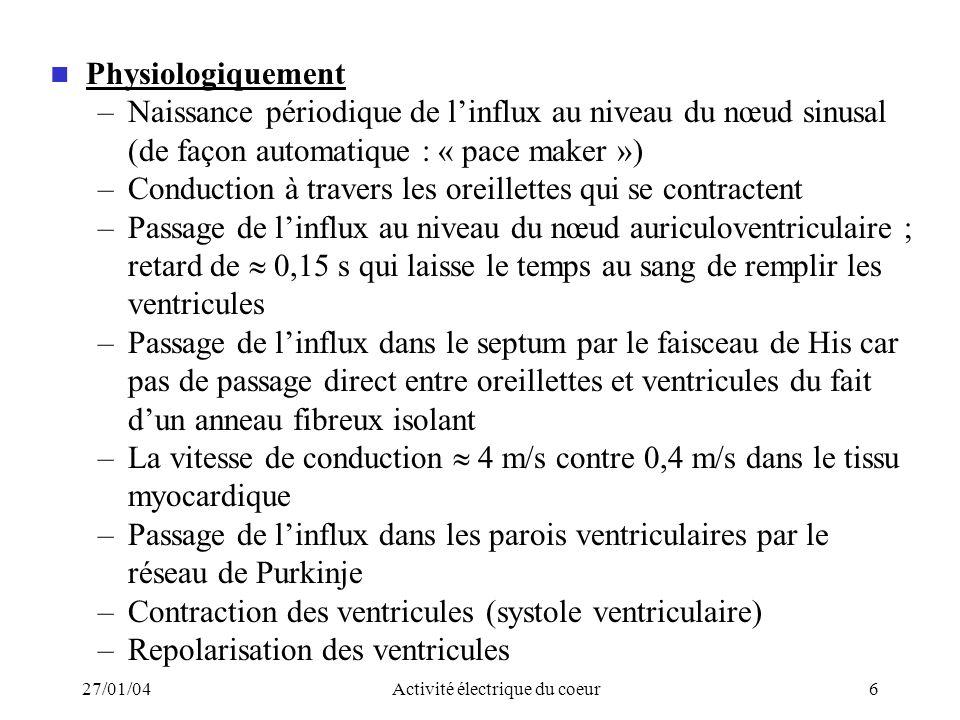27/01/04Activité électrique du coeur37 3.