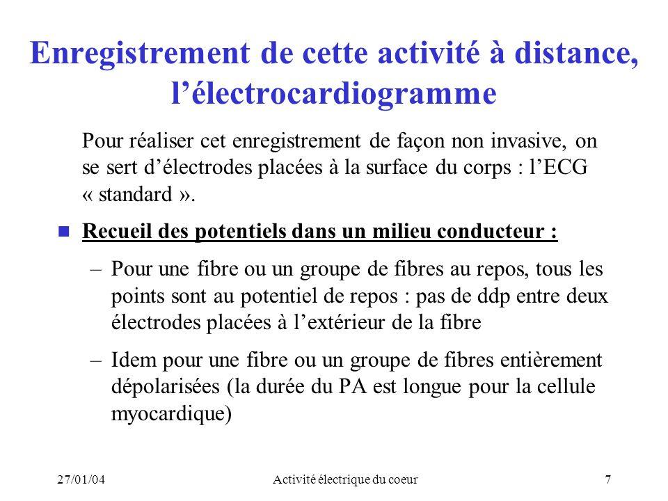 27/01/04Activité électrique du coeur8 Repos Dépolarisation Contraction + + + + + _ _ _ _ _ + + + + + _ _ _ _ _ _ _ _ + + + + + + + + + + _ _ _ _ _ _ _ Fibre en cours de dépolarisation Sens de dépolarisation + + + _ _ _ _ _ _ _ _ _ _ + + + + + + + Fibre en cours de repolarisation Sens de repolarisation