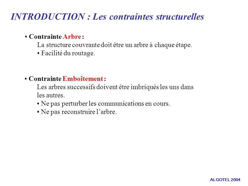 INTRODUCTION : Les contraintes structurelles Contrainte Arbre : La structure couvrante doit être un arbre à chaque étape.