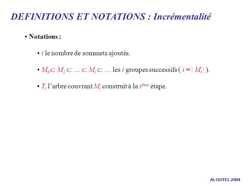 DEFINITIONS ET NOTATIONS : Incrémentalité Notations : i le nombre de sommets ajoutés.