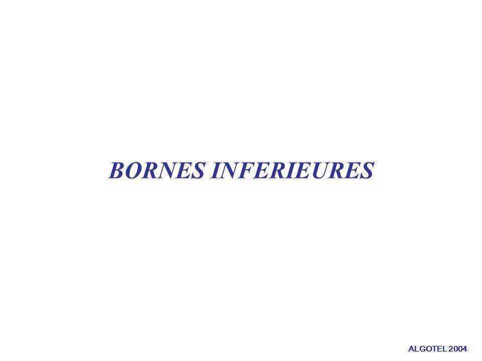 BORNES INFERIEURES ALGOTEL 2004