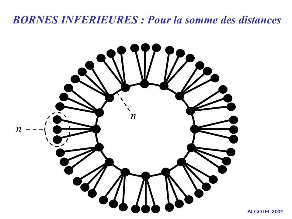 n n BORNES INFERIEURES : Pour la somme des distances ALGOTEL 2004