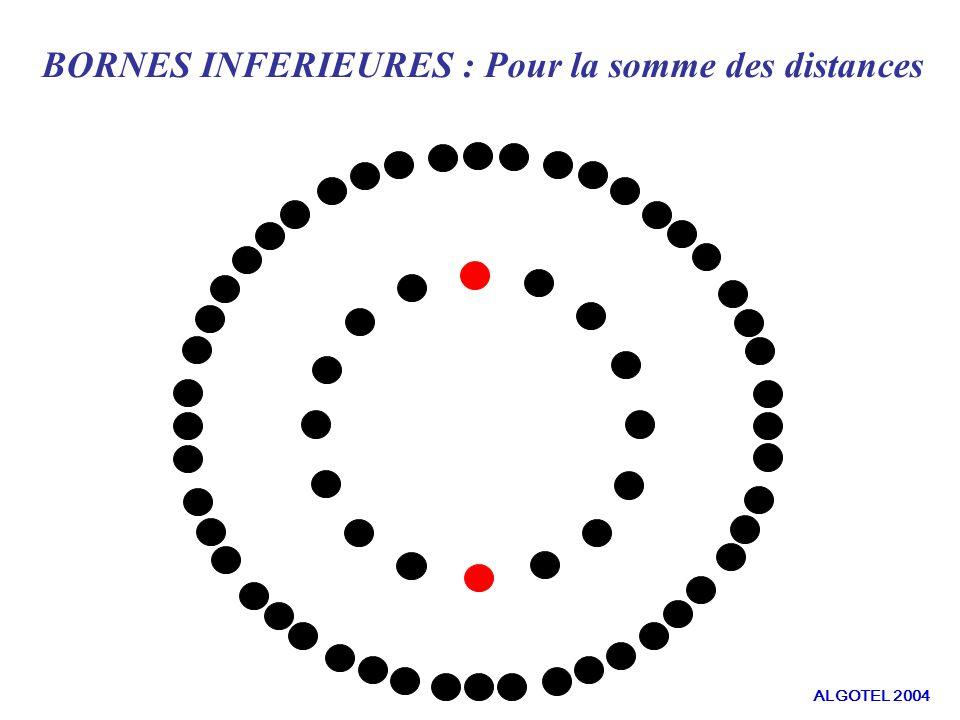 BORNES INFERIEURES : Pour la somme des distances ALGOTEL 2004