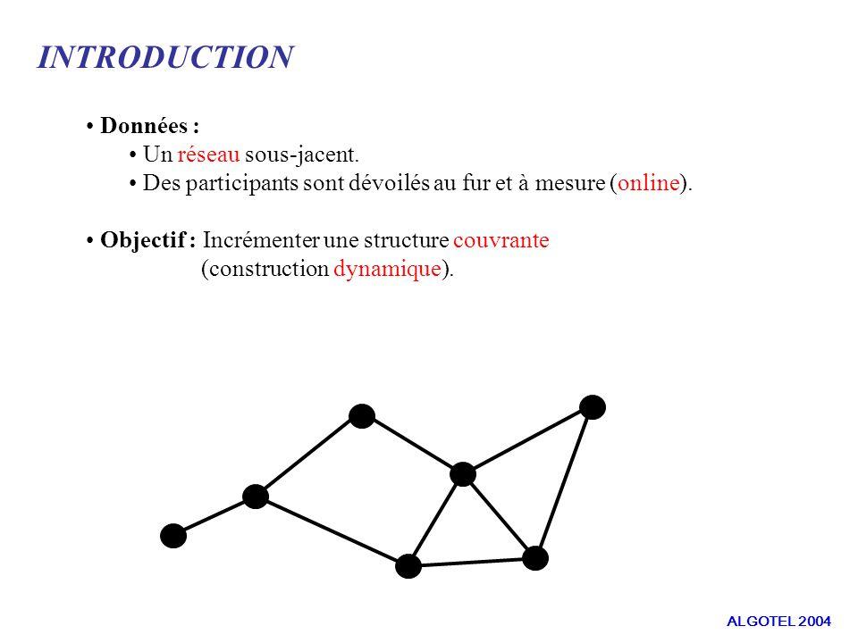 PLUS-PROCHE-AJOUT bornes inférieures (rappel) Pour la somme des distances : Ω(i)-compétitif Pour le diamètre : 2-compétitif Pour le poids : Ω(log i)-compétitif ALGOTEL 2004