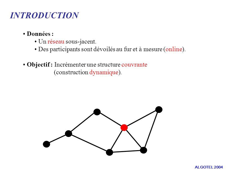PLUS-PROCHE-AJOUT plus-proche-ajout Pour la somme des distances : 2i-compétitif (optimal) Pour le diamètre : i-compétitif (non optimal) Pour le poids : log 2 (i+1) -compétitif (optimal) [M.