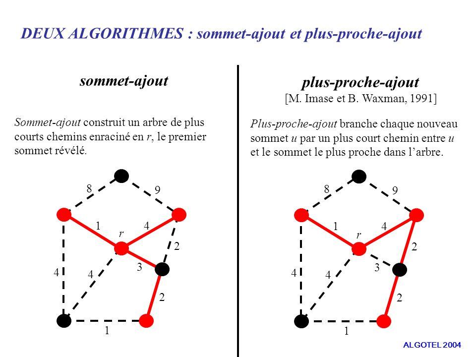 DEUX ALGORITHMES : sommet-ajout et plus-proche-ajout sommet-ajout Sommet-ajout construit un arbre de plus courts chemins enraciné en r, le premier sommet révélé.