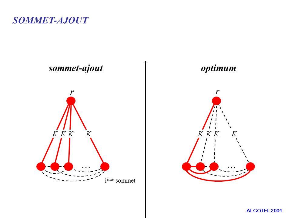 SOMMET-AJOUT sommet-ajoutoptimum … r KKKK … r KKKK i ème sommet ALGOTEL 2004