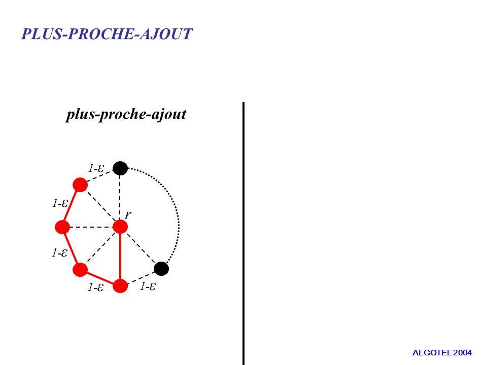 PLUS-PROCHE-AJOUT plus-proche-ajout r 1- ε ALGOTEL 2004