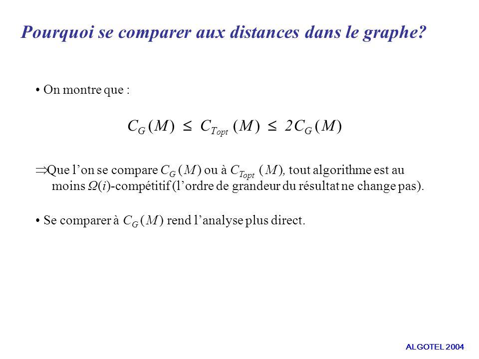 Pourquoi se comparer aux distances dans le graphe.