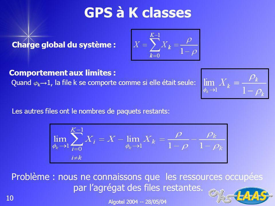 Algotel 2004 -- 28/05/04 10 GPS à K classes Comportement aux limites : Quand k 1, la file k se comporte comme si elle était seule: Les autres files ont le nombres de paquets restants: Problème : nous ne connaissons que les ressources occupées par lagrégat des files restantes.