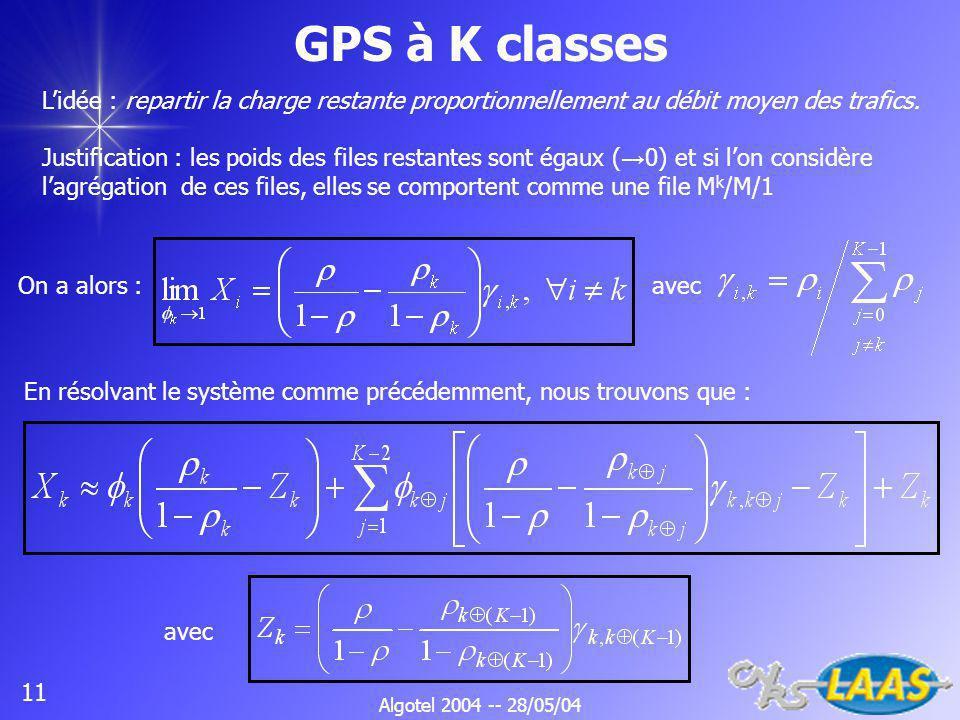 Algotel 2004 -- 28/05/04 11 GPS à K classes Lidée : repartir la charge restante proportionnellement au débit moyen des trafics.