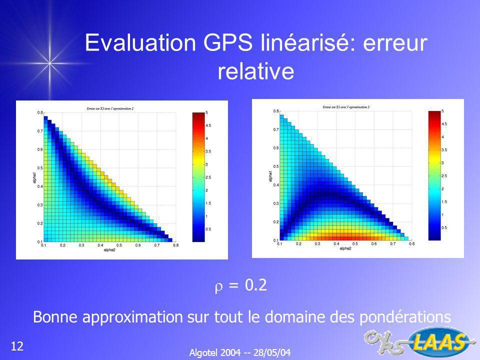 Algotel 2004 -- 28/05/04 12 Evaluation GPS linéarisé: erreur relative = 0.2 Bonne approximation sur tout le domaine des pondérations