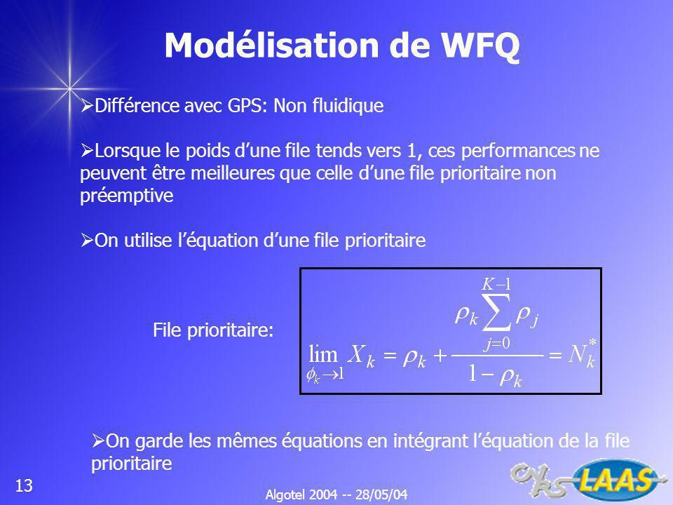 Algotel 2004 -- 28/05/04 13 Modélisation de WFQ File prioritaire: Différence avec GPS: Non fluidique Lorsque le poids dune file tends vers 1, ces performances ne peuvent être meilleures que celle dune file prioritaire non préemptive On utilise léquation dune file prioritaire On garde les mêmes équations en intégrant léquation de la file prioritaire