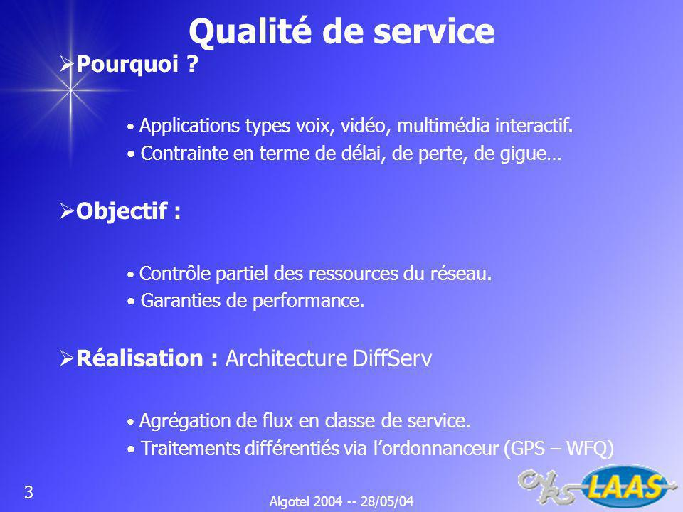 Algotel 2004 -- 28/05/04 3 Qualité de service Pourquoi .