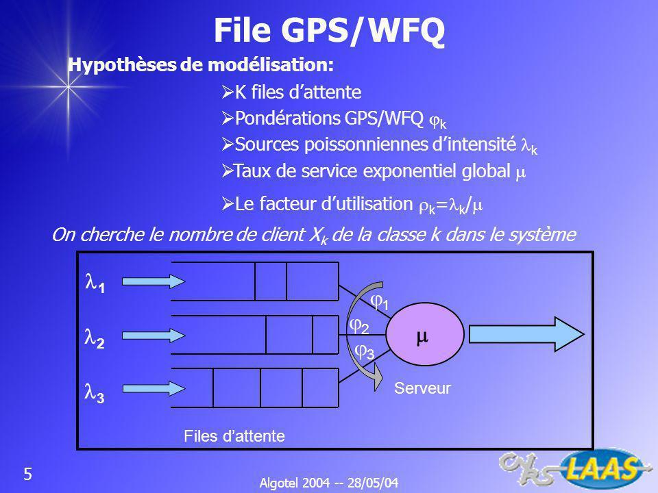 Algotel 2004 -- 28/05/04 5 Hypothèses de modélisation: File GPS/WFQ 1 2 3 Files dattente Serveur 1 2 3 K files dattente Pondérations GPS/WFQ k Sources poissonniennes dintensité k Taux de service exponentiel global Le facteur dutilisation k = k / On cherche le nombre de client X k de la classe k dans le système