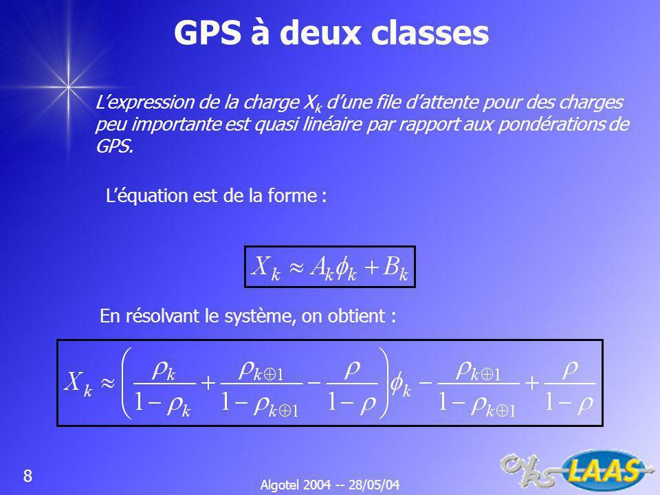 Algotel 2004 -- 28/05/04 8 GPS à deux classes Lexpression de la charge X k dune file dattente pour des charges peu importante est quasi linéaire par rapport aux pondérations de GPS.