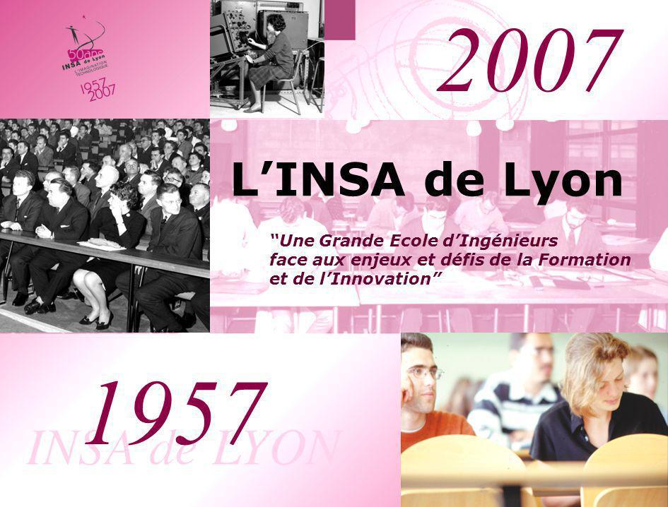 2007 1957 LINSA de Lyon Une Grande Ecole dIngénieurs face aux enjeux et défis de la Formation et de lInnovation