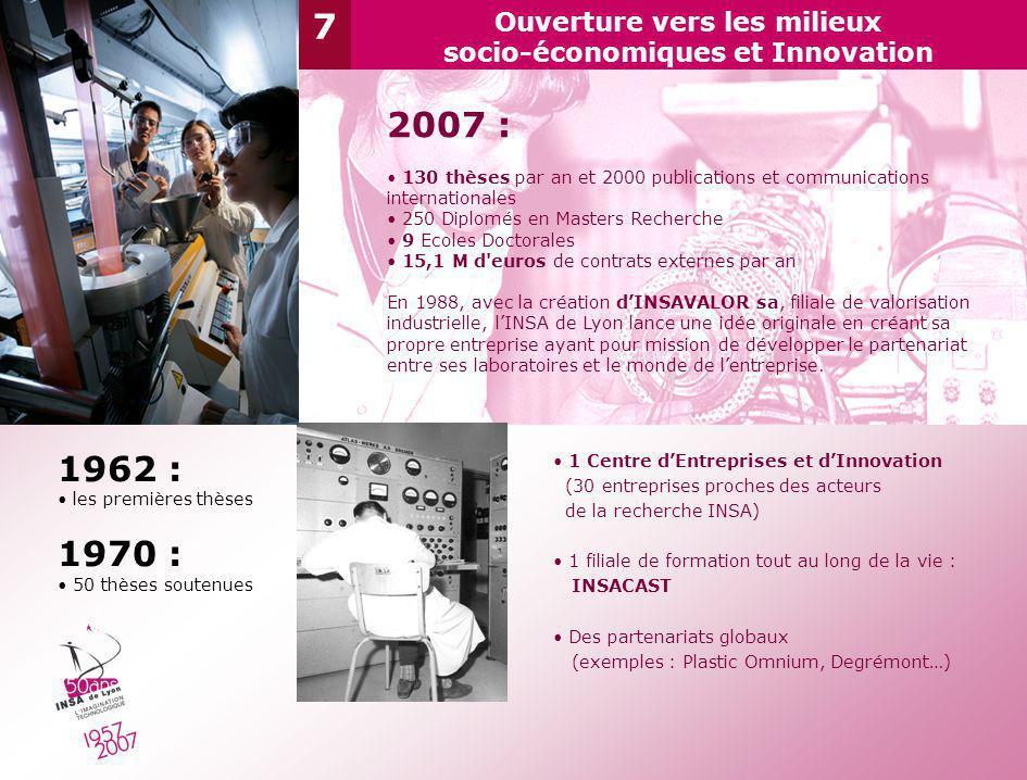 7 Ouverture vers les milieux socio-économiques et Innovation 1962 : les premières thèses 1970 : 50 thèses soutenues 2007 : 130 thèses par an et 2000 p