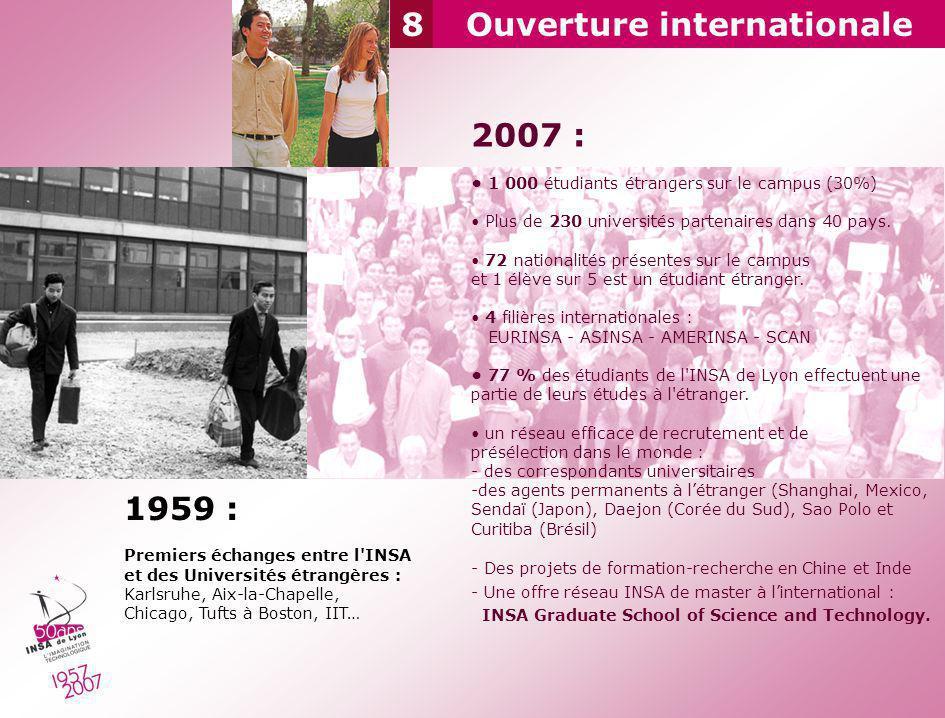 8Ouverture internationale 2007 : 1 000 étudiants étrangers sur le campus (30%) Plus de 230 universités partenaires dans 40 pays. 72 nationalités prése