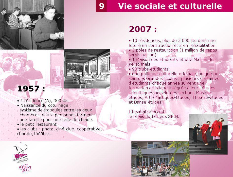9Vie sociale et culturelle 1957 : 1 résidence (A), 300 lits Naissance du coturnage : système de traboules entre les deux chambres, douze personnes for