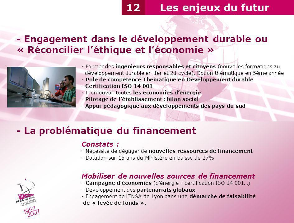Les enjeux du futur12 - Former des ingénieurs responsables et citoyens (nouvelles formations au développement durable en 1er et 2d cycle). Option thém