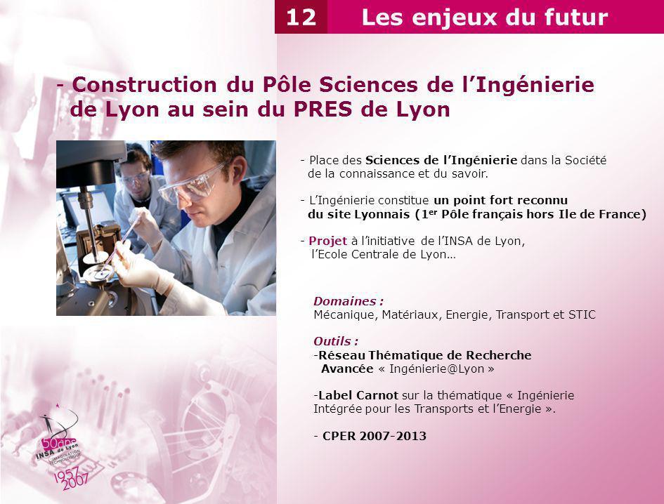 Les enjeux du futur12 - Construction du Pôle Sciences de lIngénierie de Lyon au sein du PRES de Lyon Domaines : Mécanique, Matériaux, Energie, Transpo
