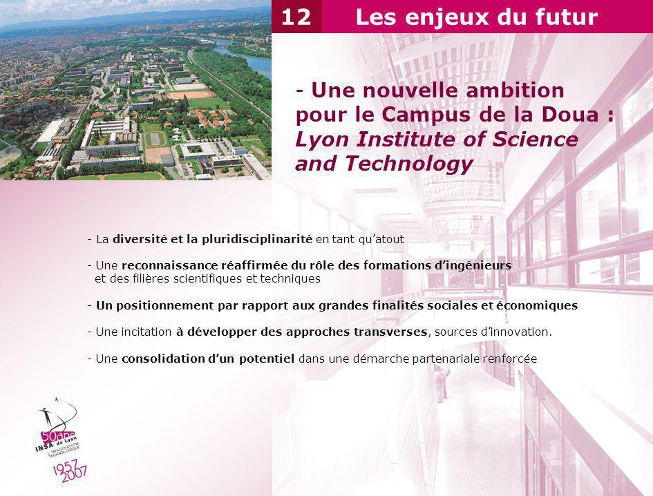 Les enjeux du futur12 - La diversité et la pluridisciplinarité en tant quatout - Une reconnaissance réaffirmée du rôle des formations dingénieurs et d